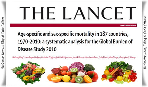 Longevità ed Alimentazione