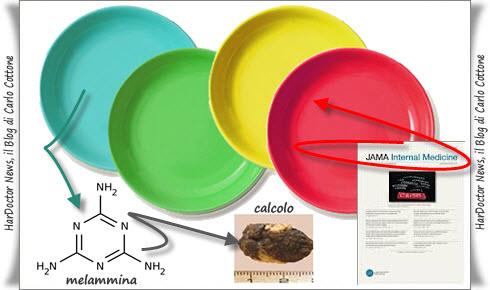Piatti di plastica, melammina e calcolosi renale