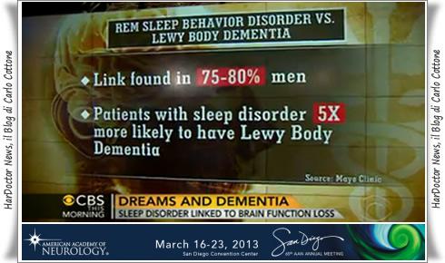 Disturbi del sonno e Demenza