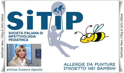 SITIP