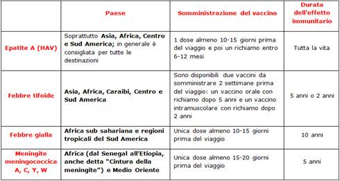 ECCMID 2014 - tabella