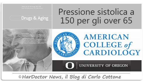 Pressione sistolica a 150