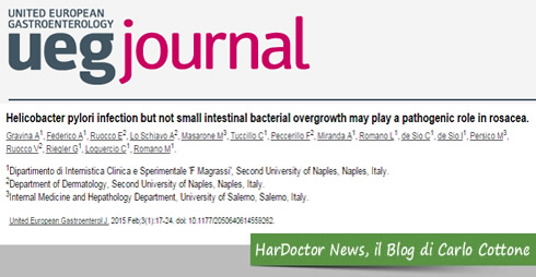 Helicobacter Pylori e rosacea