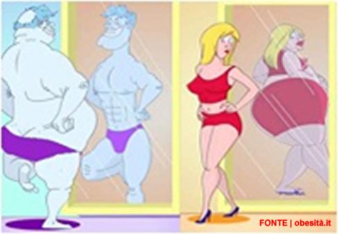 distribuzione del grasso corporeo