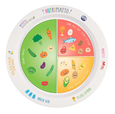 La Sipps Si Concentra Su Alimentazione Attivita Fisica E Cura Del Benessere Psicologico Dei Bambini Hardoctor News Il Blog Di Carlo Cottone